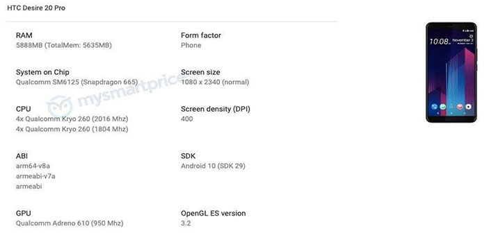 Caracteristicas filtradas HTC Desire 20 Pro