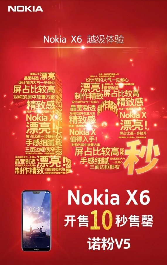 El dia de hoy Nokia sacó al mercado su nuevo dispositivo móvil el NOKIA X6, según la compañía, el teléfono se agotó dentro de los 10 segundos posteriores a su lanzamiento. algo increíble y fiable para la compañía que está volviendo a crecer y ser la compañía de teléfonos móvil que fue hace un par de años atrás, aunque desde Nokia aún no han revelado cuántos fueron los móviles que se pusieron a la venta así que no conocemos a cantidad de unidades vendidas en esta primera venta de Nokia X6.